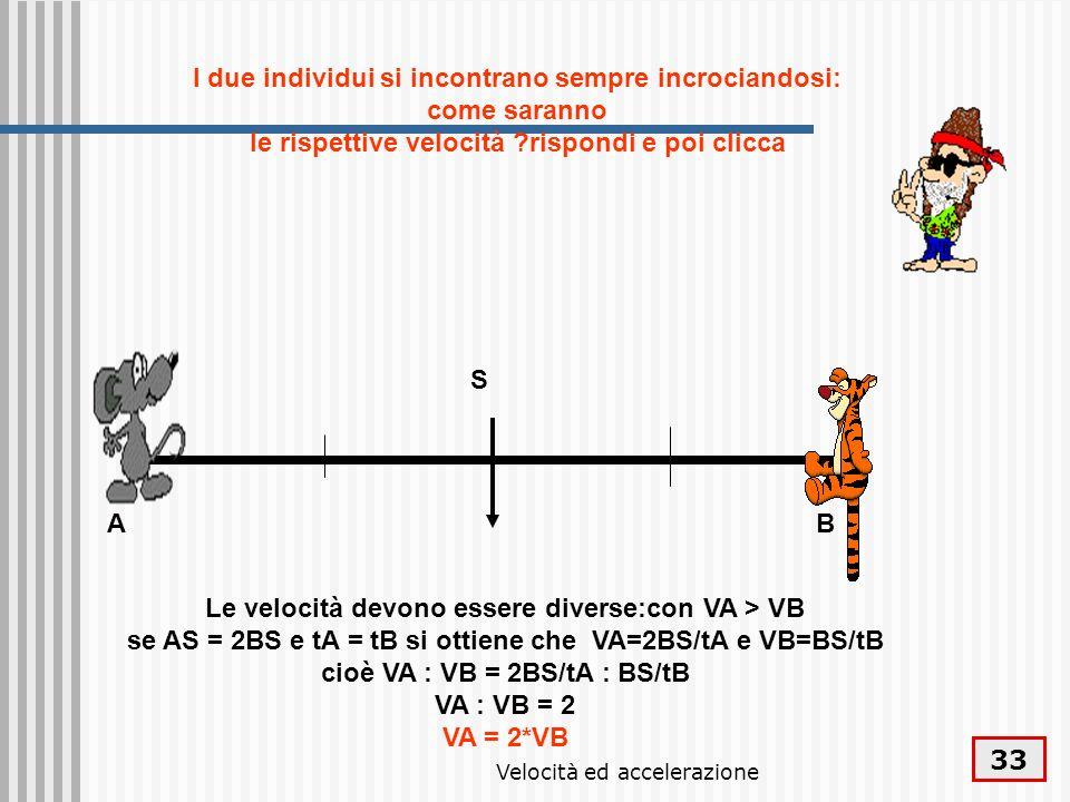 Velocità ed accelerazione 33 AB I due individui si incontrano sempre incrociandosi: come saranno le rispettive velocità ?rispondi e poi clicca Le velo
