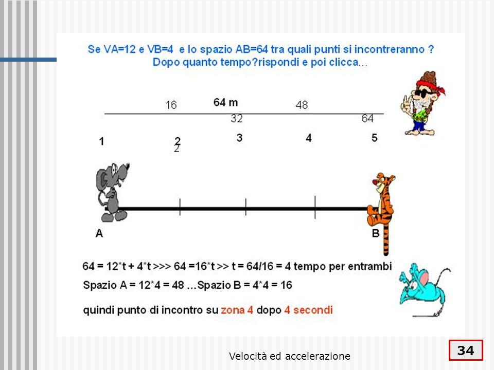 Velocità ed accelerazione 34