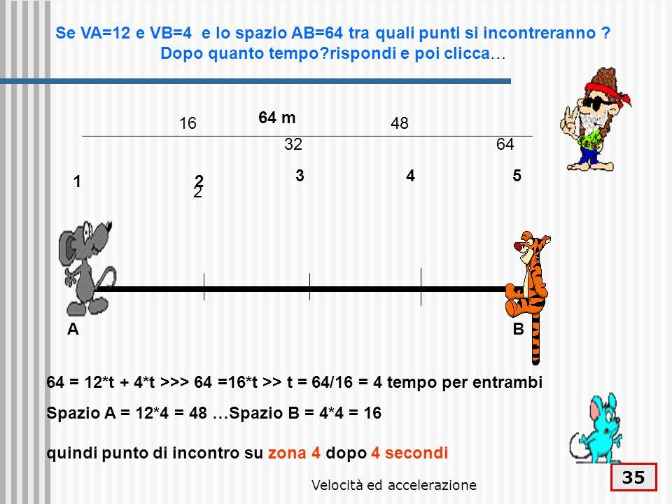 Velocità ed accelerazione 35 AB Se VA=12 e VB=4 e lo spazio AB=64 tra quali punti si incontreranno ? Dopo quanto tempo?rispondi e poi clicca… 1 345 2