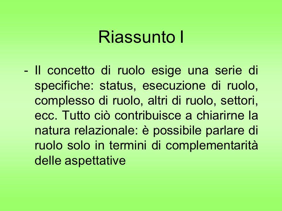 Riassunto I -Il concetto di ruolo esige una serie di specifiche: status, esecuzione di ruolo, complesso di ruolo, altri di ruolo, settori, ecc.