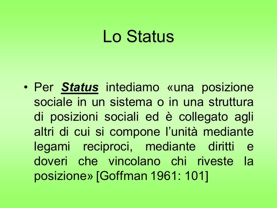 Lo Status Per Status intediamo «una posizione sociale in un sistema o in una struttura di posizioni sociali ed è collegato agli altri di cui si compone lunità mediante legami reciproci, mediante diritti e doveri che vincolano chi riveste la posizione» [Goffman 1961: 101]