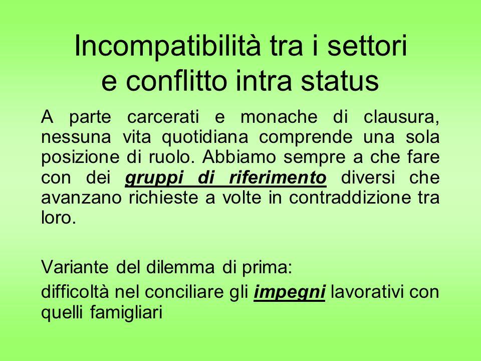 Incompatibilità tra i settori e conflitto intra status A parte carcerati e monache di clausura, nessuna vita quotidiana comprende una sola posizione di ruolo.