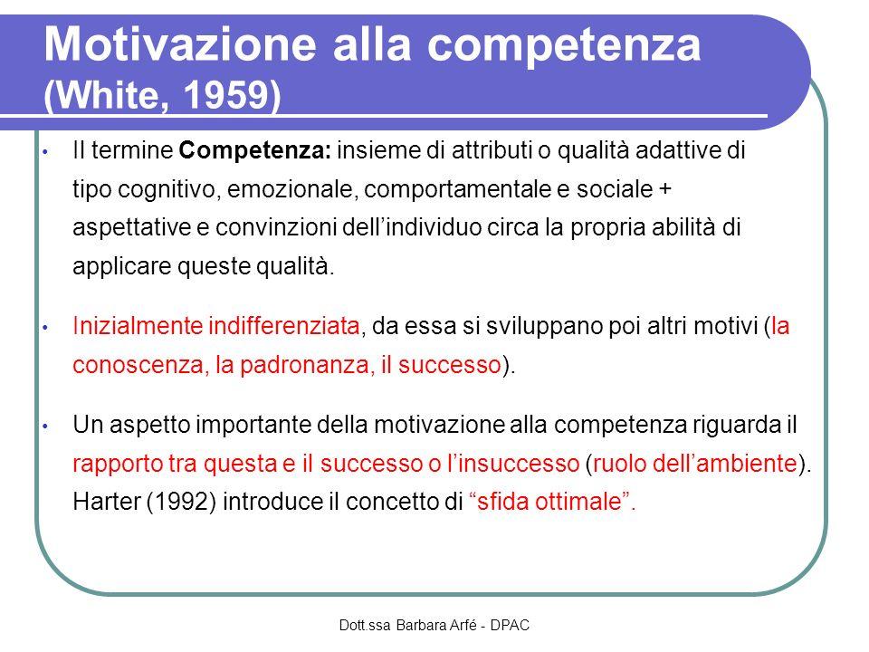 Il termine Competenza: insieme di attributi o qualità adattive di tipo cognitivo, emozionale, comportamentale e sociale + aspettative e convinzioni dellindividuo circa la propria abilità di applicare queste qualità.