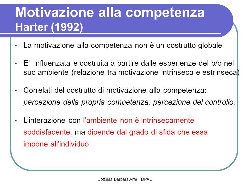 Motivazione alla competenza Harter (1992) La motivazione alla competenza non è un costrutto globale E influenzata e costruita a partire dalle esperienze del b/o nel suo ambiente (relazione tra motivazione intrinseca e estrinseca) Correlati del costrutto di motivazione alla competenza: percezione della propria competenza; percezione del controllo.