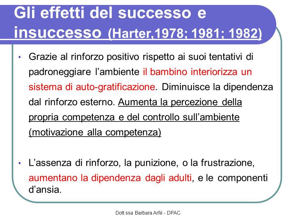 Gli effetti del successo e insuccesso (Harter,1978; 1981; 1982) Grazie al rinforzo positivo rispetto ai suoi tentativi di padroneggiare lambiente il bambino interiorizza un sistema di auto-gratificazione.