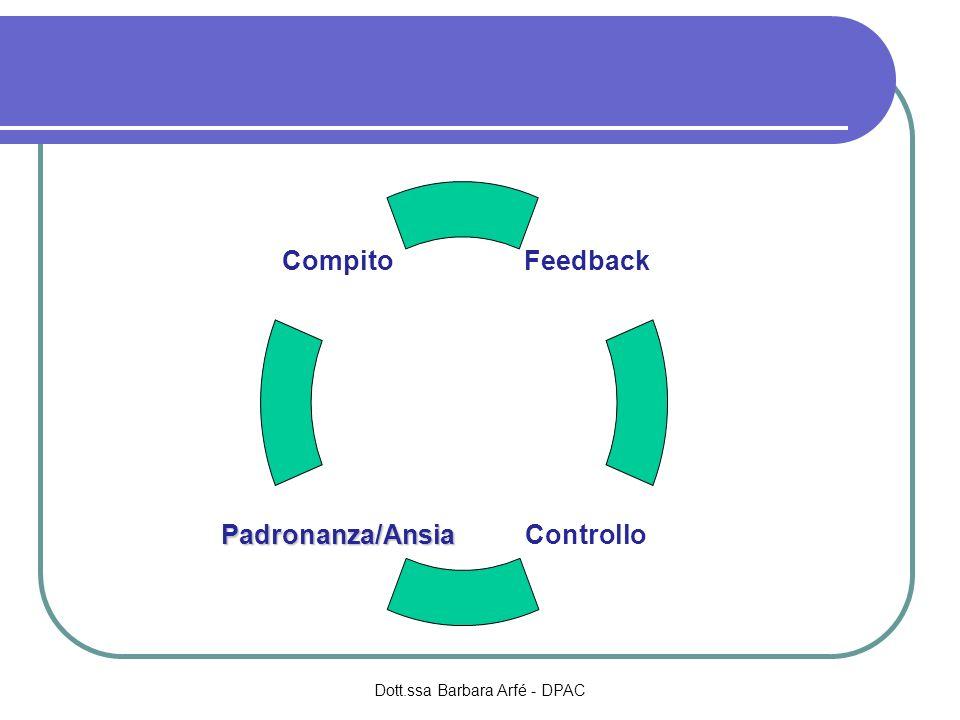 Feedback Controllo Padronanza/Ansia Compito Dott.ssa Barbara Arfé - DPAC