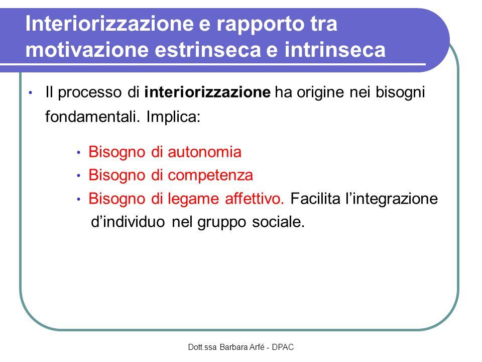 Interiorizzazione e rapporto tra motivazione estrinseca e intrinseca Il processo di interiorizzazione ha origine nei bisogni fondamentali.