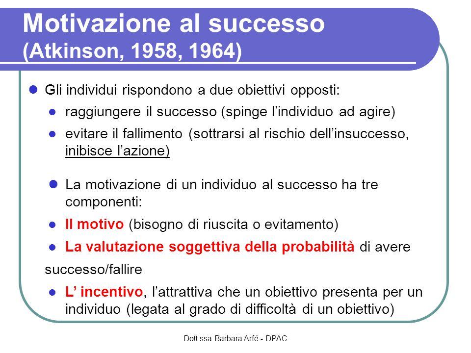 Motivazione al successo (Atkinson, 1958, 1964) Gli individui rispondono a due obiettivi opposti: raggiungere il successo (spinge lindividuo ad agire) evitare il fallimento (sottrarsi al rischio dellinsuccesso, inibisce lazione) La motivazione di un individuo al successo ha tre componenti: Il motivo (bisogno di riuscita o evitamento) La valutazione soggettiva della probabilità di avere successo/fallire L incentivo, lattrattiva che un obiettivo presenta per un individuo (legata al grado di difficoltà di un obiettivo) Dott.ssa Barbara Arfé - DPAC
