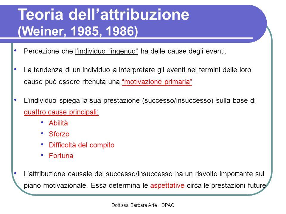 Teoria dellattribuzione (Weiner, 1985, 1986) Percezione che lindividuo ingenuo ha delle cause degli eventi.