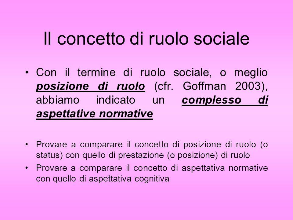 Il concetto di ruolo sociale Con il termine di ruolo sociale, o meglio posizione di ruolo (cfr. Goffman 2003), abbiamo indicato un complesso di aspett