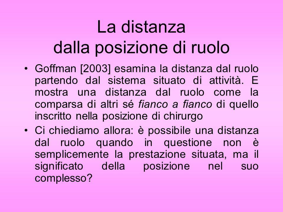 La distanza dalla posizione di ruolo Goffman [2003] esamina la distanza dal ruolo partendo dal sistema situato di attività. E mostra una distanza dal