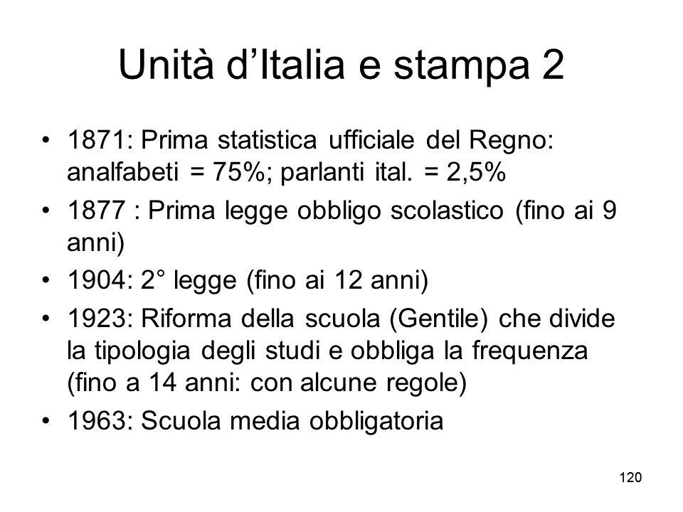 120 Unità dItalia e stampa 2 1871: Prima statistica ufficiale del Regno: analfabeti = 75%; parlanti ital. = 2,5% 1877 : Prima legge obbligo scolastico