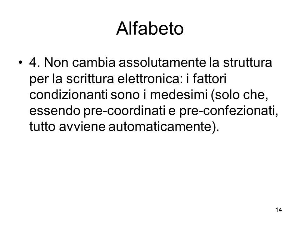 14 Alfabeto 4. Non cambia assolutamente la struttura per la scrittura elettronica: i fattori condizionanti sono i medesimi (solo che, essendo pre-coor
