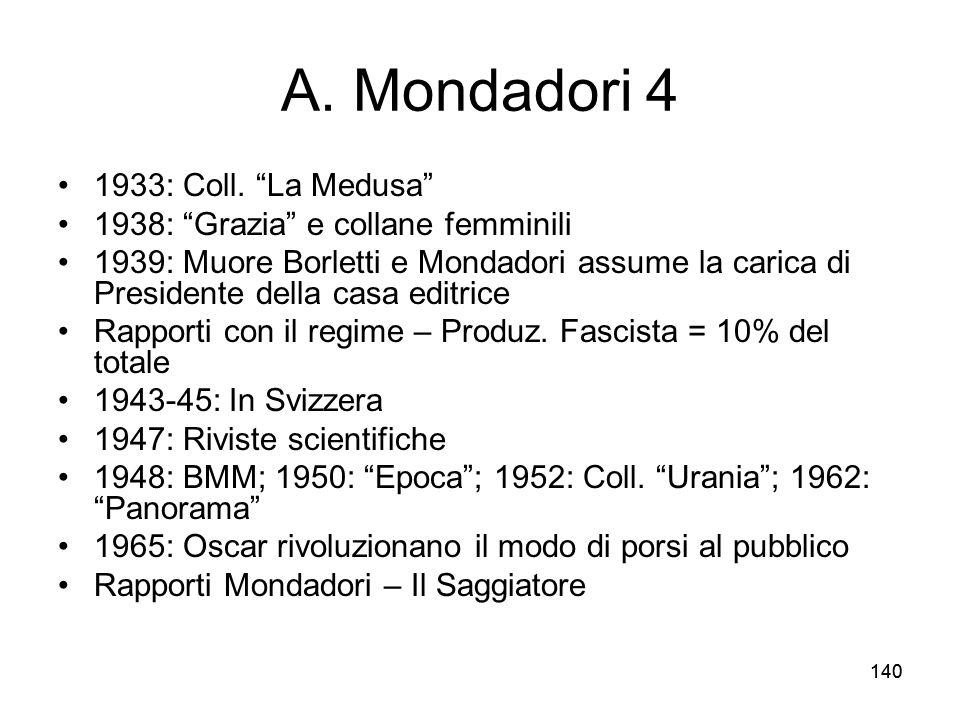 140 A. Mondadori 4 1933: Coll. La Medusa 1938: Grazia e collane femminili 1939: Muore Borletti e Mondadori assume la carica di Presidente della casa e