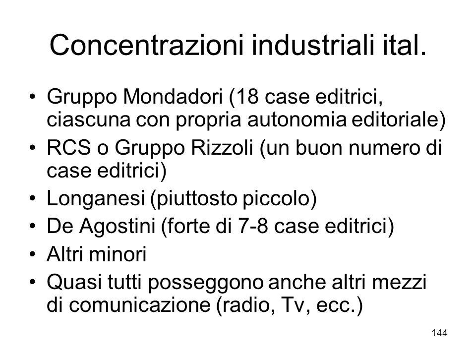 144 Concentrazioni industriali ital. Gruppo Mondadori (18 case editrici, ciascuna con propria autonomia editoriale) RCS o Gruppo Rizzoli (un buon nume