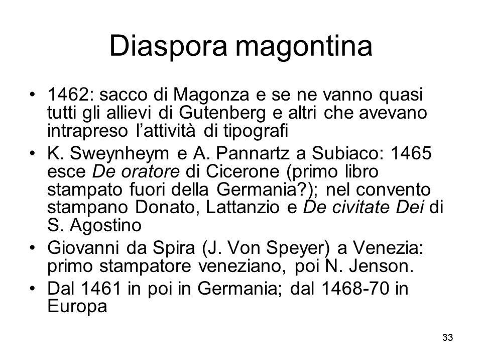 33 Diaspora magontina 1462: sacco di Magonza e se ne vanno quasi tutti gli allievi di Gutenberg e altri che avevano intrapreso lattività di tipografi
