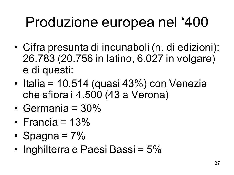 37 Produzione europea nel 400 Cifra presunta di incunaboli (n. di edizioni): 26.783 (20.756 in latino, 6.027 in volgare) e di questi: Italia = 10.514