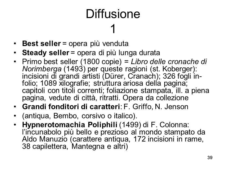 39 Diffusione 1 Best seller = opera più venduta Steady seller = opera di più lunga durata Primo best seller (1800 copie) = Libro delle cronache di Nor