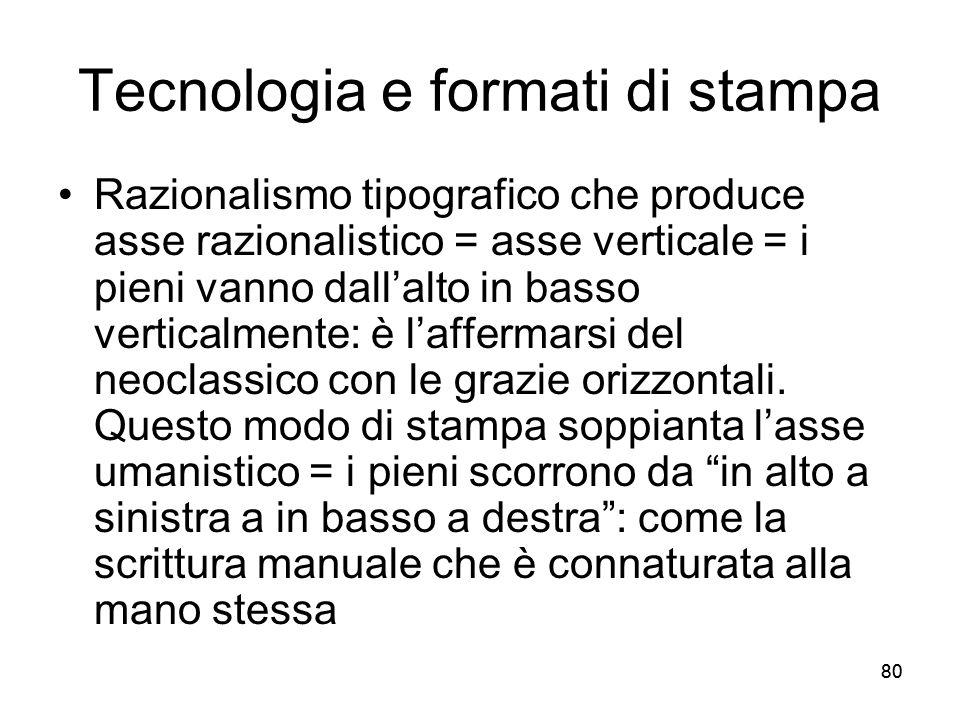 80 Tecnologia e formati di stampa Razionalismo tipografico che produce asse razionalistico = asse verticale = i pieni vanno dallalto in basso vertical