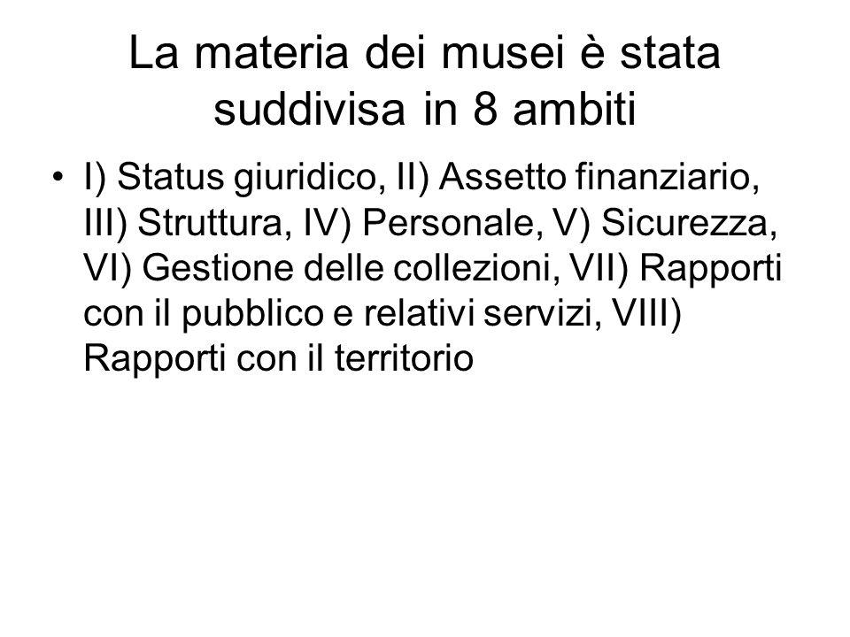 La materia dei musei è stata suddivisa in 8 ambiti I) Status giuridico, II) Assetto finanziario, III) Struttura, IV) Personale, V) Sicurezza, VI) Gest