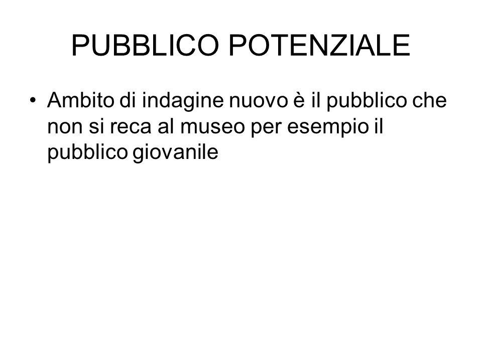 PUBBLICO POTENZIALE Ambito di indagine nuovo è il pubblico che non si reca al museo per esempio il pubblico giovanile
