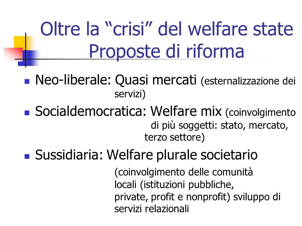 Oltre la crisi del welfare state Proposte di riforma Neo-liberale: Quasi mercati (esternalizzazione dei servizi) Socialdemocratica: Welfare mix (coinv