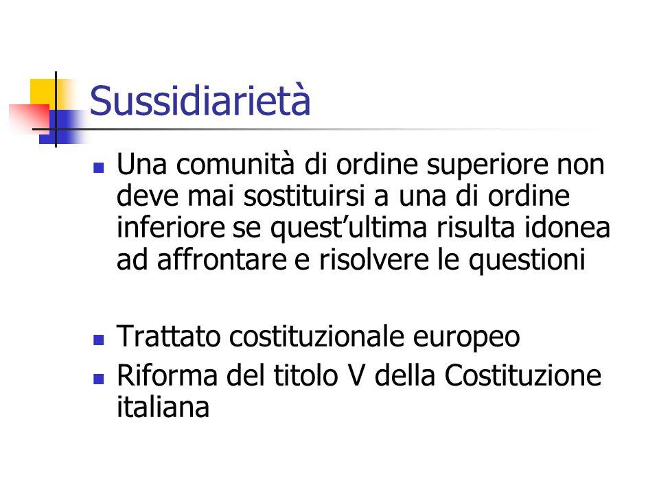 Sussidiarietà Una comunità di ordine superiore non deve mai sostituirsi a una di ordine inferiore se questultima risulta idonea ad affrontare e risolv