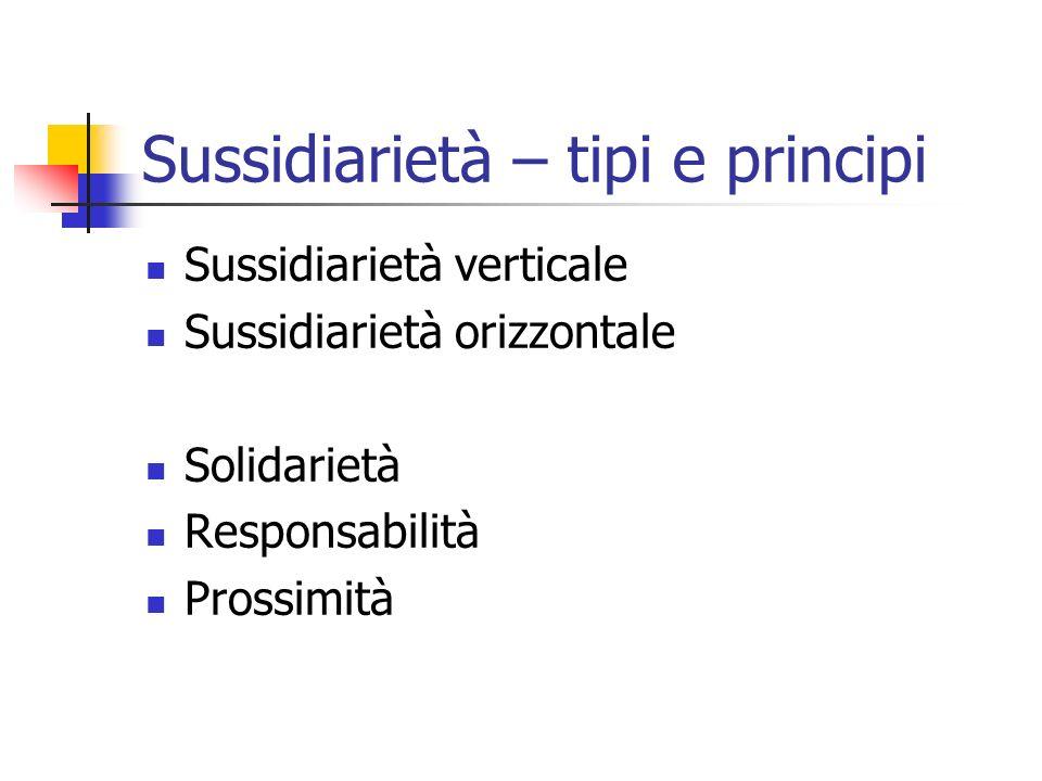 Sussidiarietà – tipi e principi Sussidiarietà verticale Sussidiarietà orizzontale Solidarietà Responsabilità Prossimità