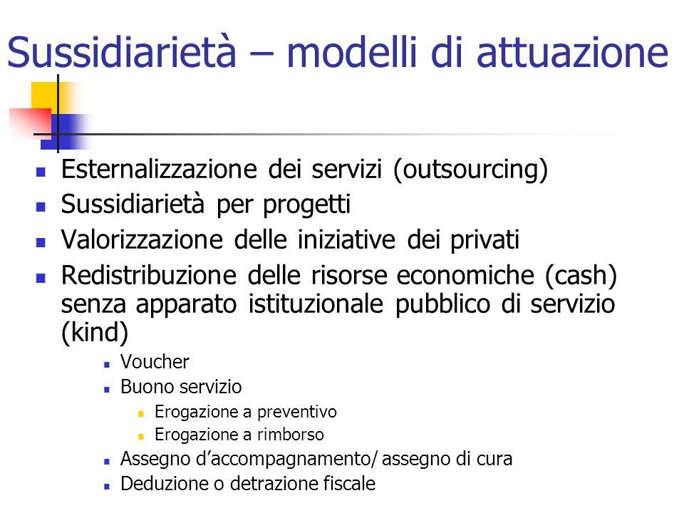 Sussidiarietà – modelli di attuazione Esternalizzazione dei servizi (outsourcing) Sussidiarietà per progetti Valorizzazione delle iniziative dei priva