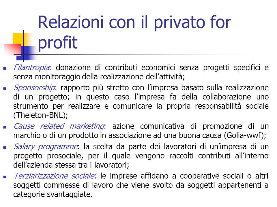 Relazioni con il privato for profit Filantropia: donazione di contributi economici senza progetti specifici e senza monitoraggio della realizzazione d