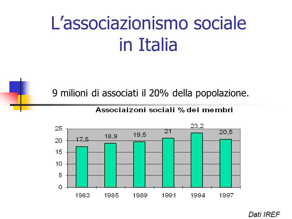 Lassociazionismo sociale in Italia 9 milioni di associati il 20% della popolazione. Dati IREF