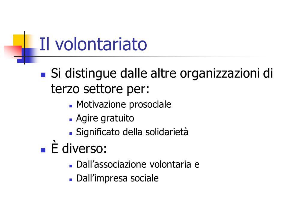 Il volontariato Si distingue dalle altre organizzazioni di terzo settore per: Motivazione prosociale Agire gratuito Significato della solidarietà È di