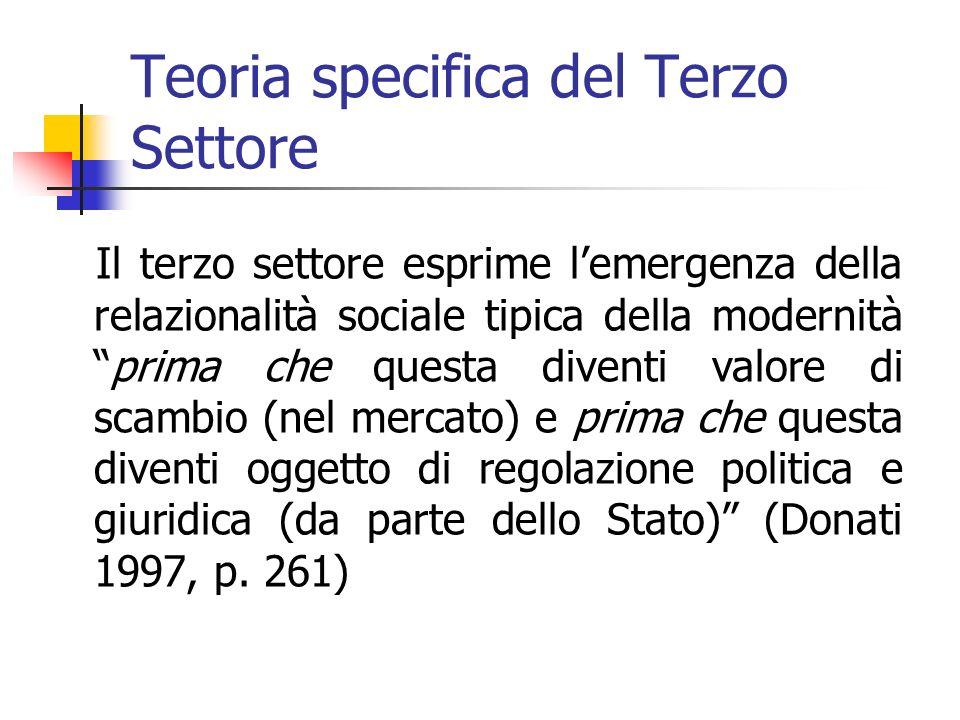 Teoria specifica del Terzo Settore Il terzo settore esprime lemergenza della relazionalità sociale tipica della modernitàprima che questa diventi valo