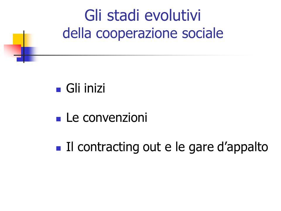 Gli stadi evolutivi della cooperazione sociale Gli inizi Le convenzioni Il contracting out e le gare dappalto
