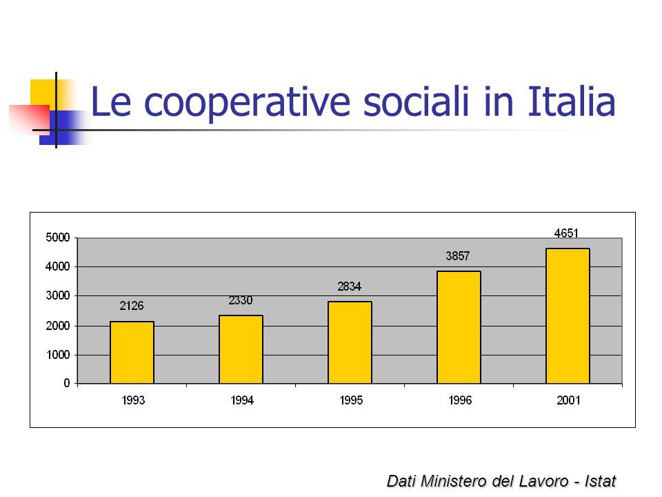 Le cooperative sociali in Italia Dati Ministero del Lavoro - Istat
