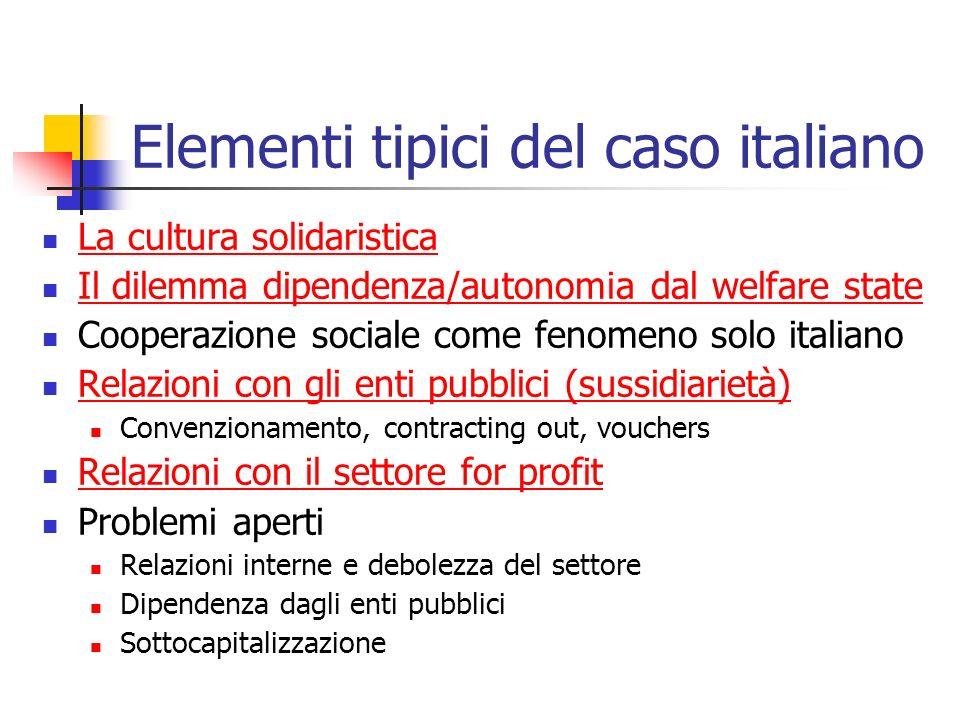 Elementi tipici del caso italiano La cultura solidaristica Il dilemma dipendenza/autonomia dal welfare state Cooperazione sociale come fenomeno solo i
