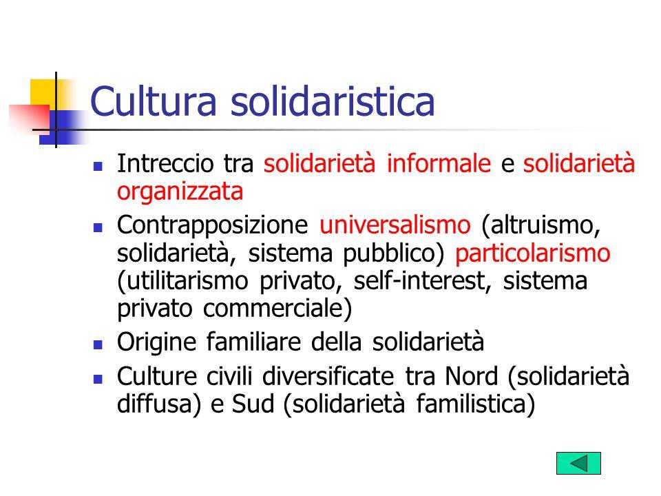 Cultura solidaristica Intreccio tra solidarietà informale e solidarietà organizzata Contrapposizione universalismo (altruismo, solidarietà, sistema pu