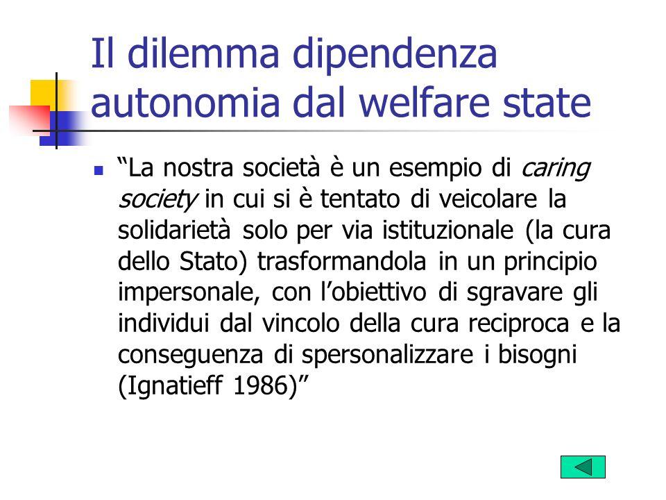Il dilemma dipendenza autonomia dal welfare state La nostra società è un esempio di caring society in cui si è tentato di veicolare la solidarietà sol