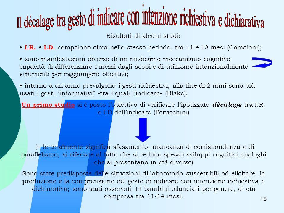 18 Risultati di alcuni studi: I.R. e I.D.