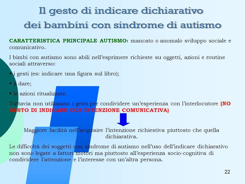 22 CARATTERISTICA PRINCIPALE AUTISMO: mancato o anomalo sviluppo sociale e comunicativo.