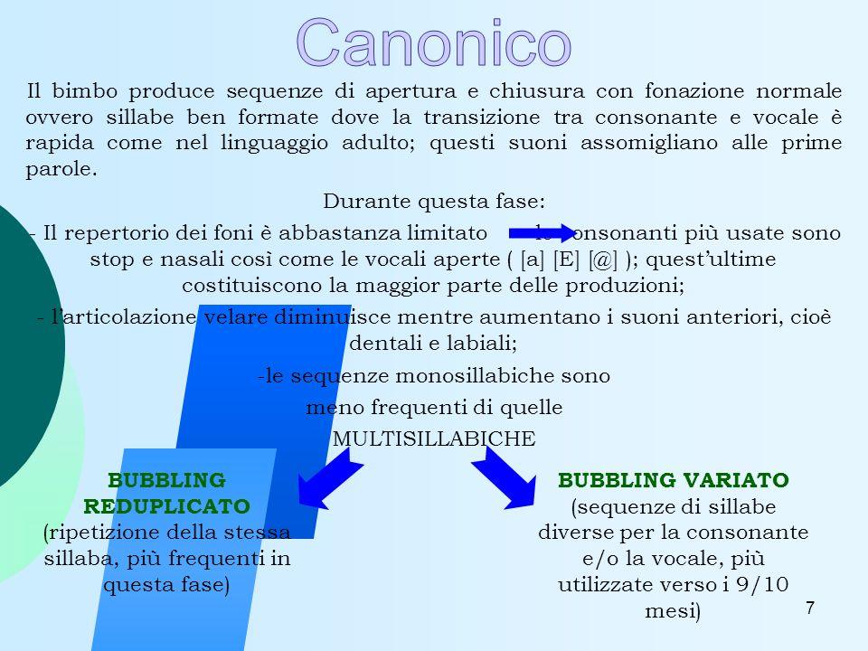 8 Balbettio o lallazione = babbling canonico o sillabe canoniche precursori del linguaggio Le vocalizzazioni prelinguistiche seguono una regolare sequenza di stadi: I.