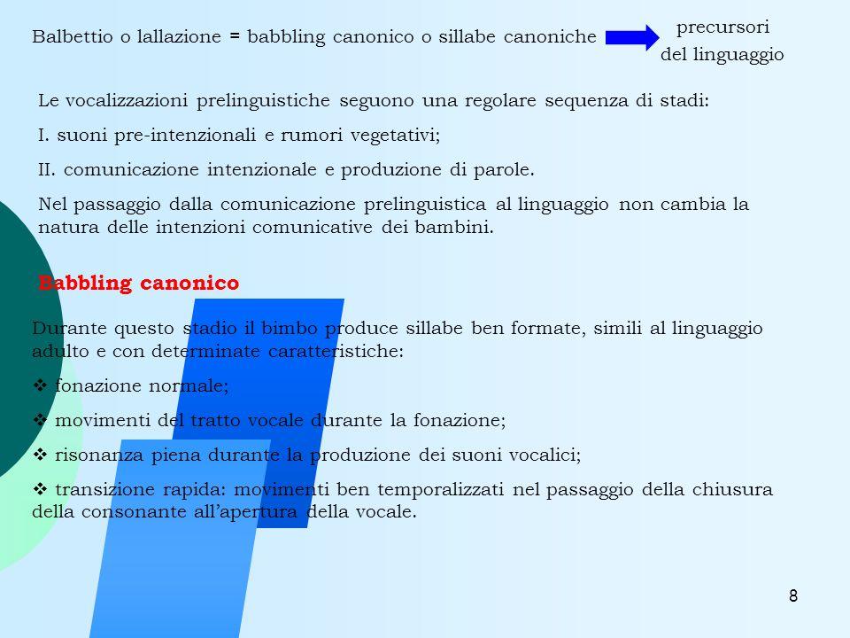 9 Le sillabe canoniche sono facilmente identificabili, essendo simili al linguaggio adulto, per il movimento rapido di apertura della bocca per la produzione della vocale e di chiusura per la consonante.