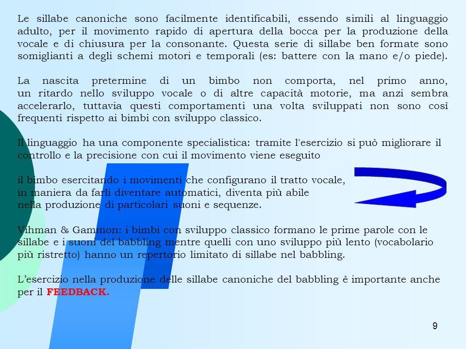 20 Le osservazioni sono trascritte e codificate scopo: attribuire ai bambini la capacità di produrre e comprende: l I.R.