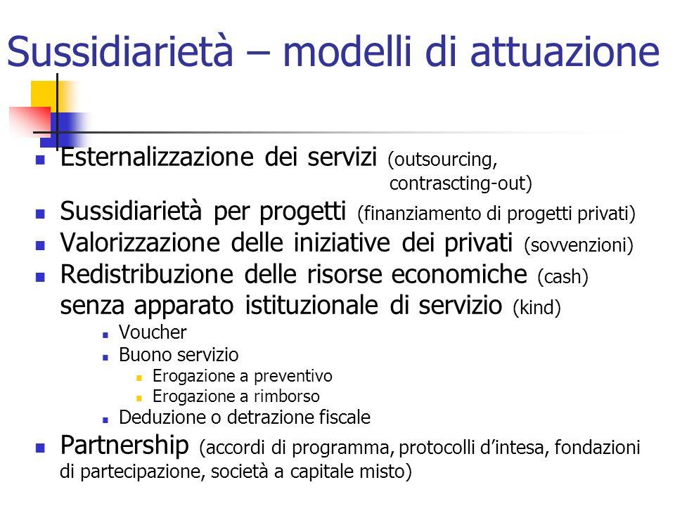 Sussidiarietà – modelli di attuazione Esternalizzazione dei servizi (outsourcing, contrascting-out) Sussidiarietà per progetti (finanziamento di proge