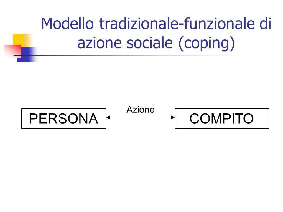 Modello tradizionale-funzionale di azione sociale (coping) PERSONACOMPITO Azione
