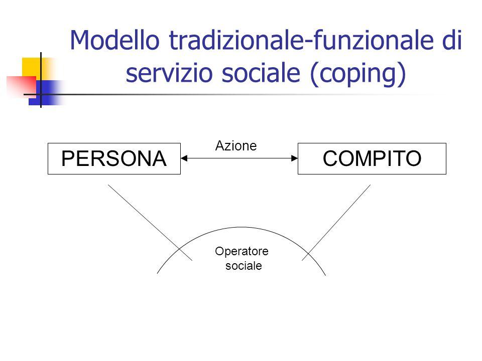 Modello tradizionale-funzionale di servizio sociale (coping) PERSONACOMPITO Azione Operatore sociale