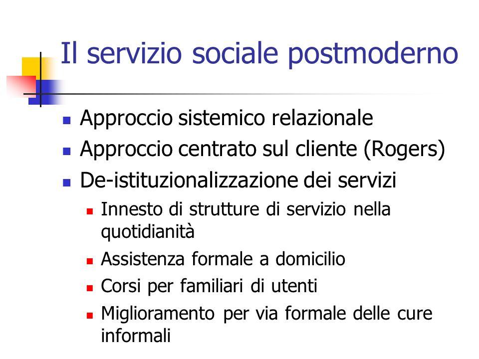 Il servizio sociale postmoderno Approccio sistemico relazionale Approccio centrato sul cliente (Rogers) De-istituzionalizzazione dei servizi Innesto d