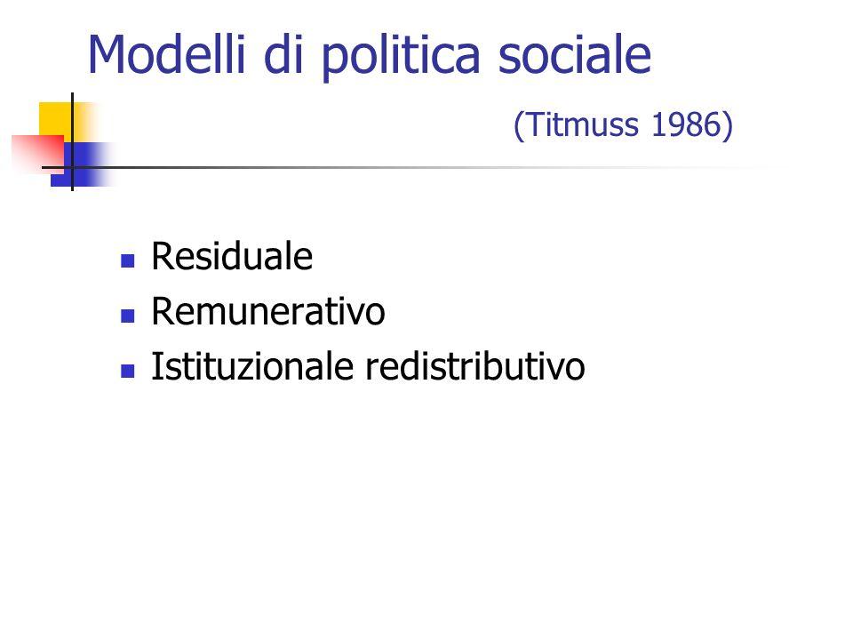 Modelli di politica sociale (Titmuss 1986) Residuale Remunerativo Istituzionale redistributivo