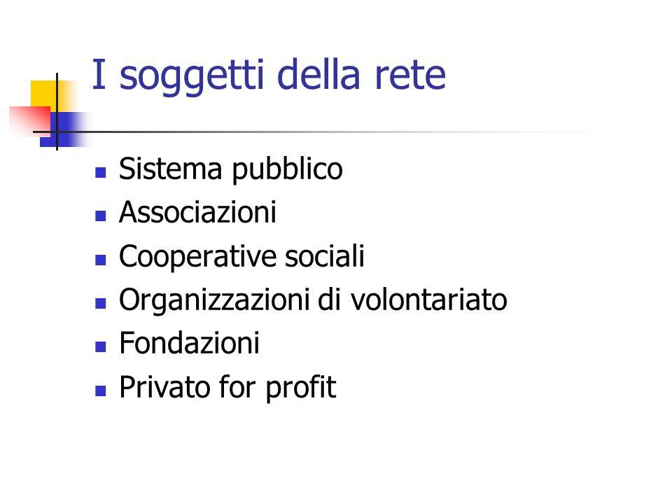 I soggetti della rete Sistema pubblico Associazioni Cooperative sociali Organizzazioni di volontariato Fondazioni Privato for profit