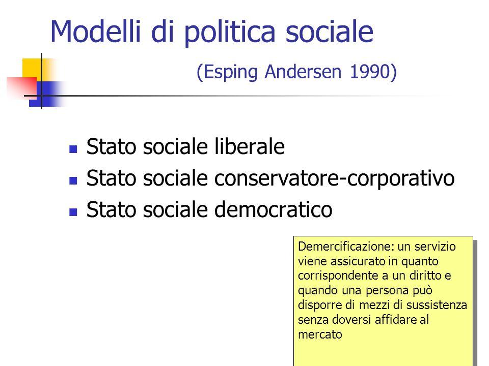 Modelli di politica sociale (Esping Andersen 1990) Stato sociale liberale Stato sociale conservatore-corporativo Stato sociale democratico Demercifica